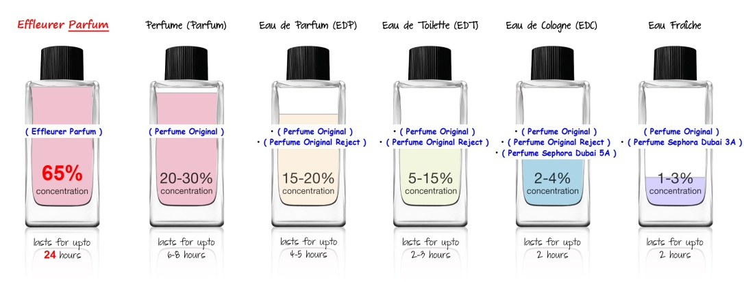 perfume-difference.jpg